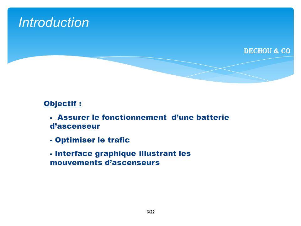 6/22 Objectif : - Assurer le fonctionnement dune batterie dascenseur - Optimiser le trafic - Interface graphique illustrant les mouvements dascenseurs