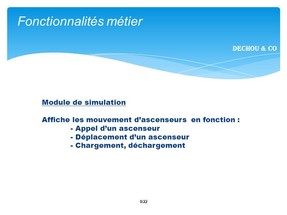 8/22 Fonctionnalités métier Dechou & CO Module de simulation Affiche les mouvement dascenseurs en fonction : - Appel dun ascenseur - Déplacement dun a