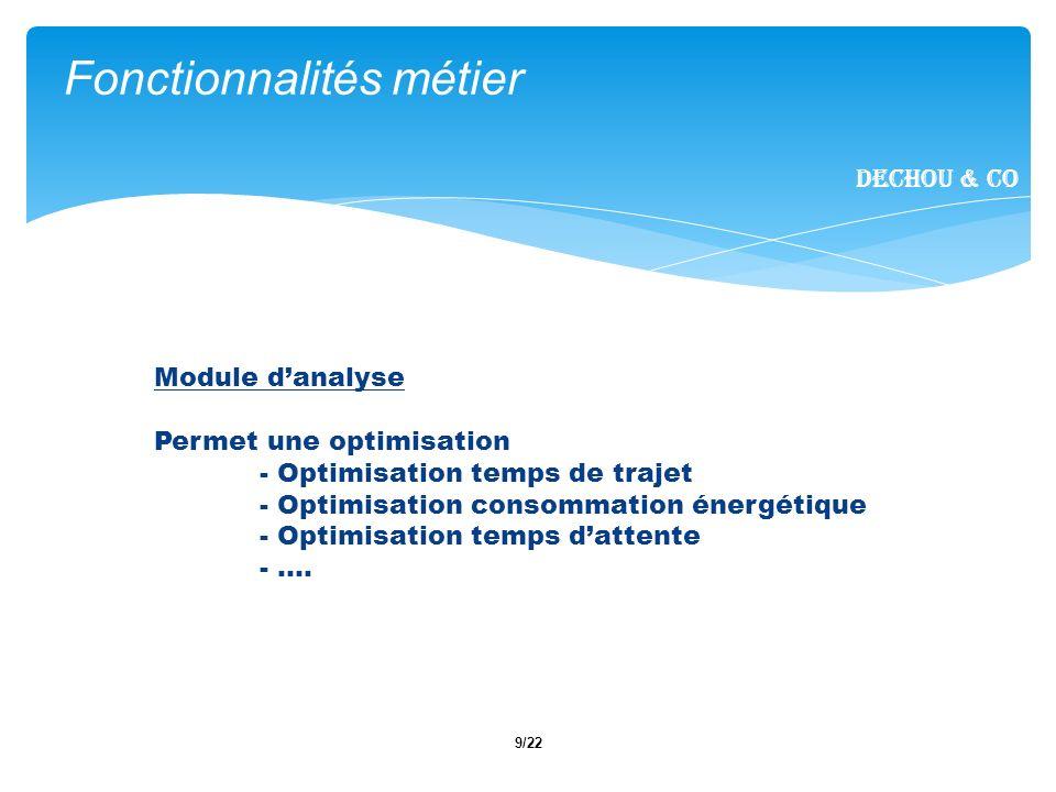9/22 Fonctionnalités métier Dechou & CO Module danalyse Permet une optimisation - Optimisation temps de trajet - Optimisation consommation énergétique