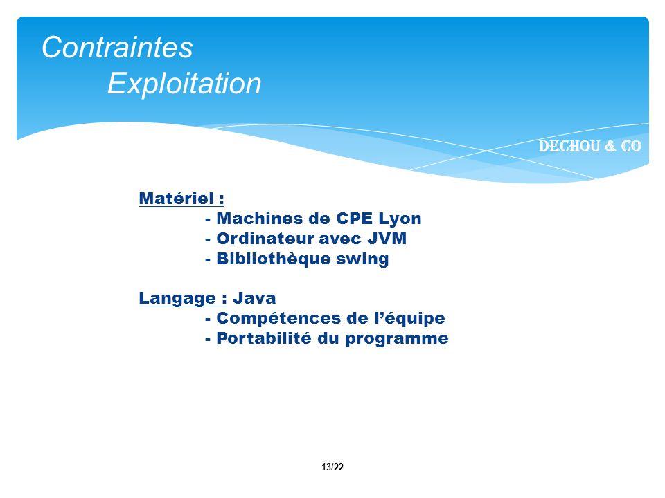 13/22 Contraintes Exploitation Dechou & CO Matériel : - Machines de CPE Lyon - Ordinateur avec JVM - Bibliothèque swing Langage : Java - Compétences de léquipe - Portabilité du programme
