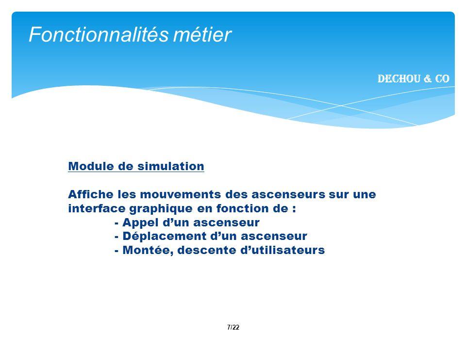 7/22 Fonctionnalités métier Dechou & CO Module de simulation Affiche les mouvements des ascenseurs sur une interface graphique en fonction de : - Appel dun ascenseur - Déplacement dun ascenseur - Montée, descente dutilisateurs