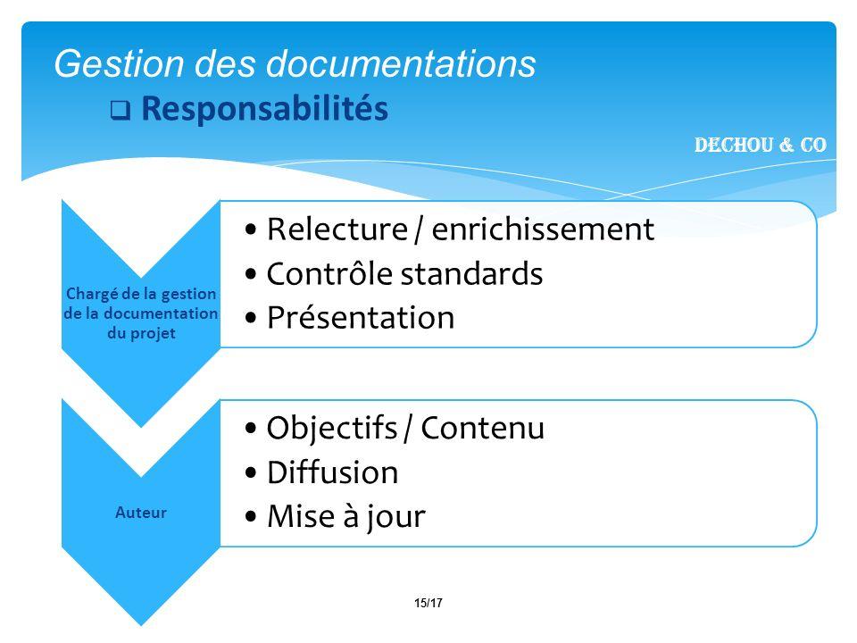 15/17 Gestion des documentations Dechou & CO Responsabilités Chargé de la gestion de la documentation du projet Relecture / enrichissement Contrôle st