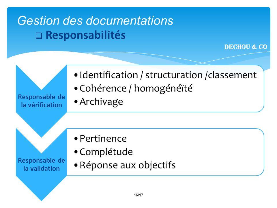 16/17 Gestion des documentations Dechou & CO Responsabilités Responsable de la vérification Identification / structuration /classement Cohérence / hom