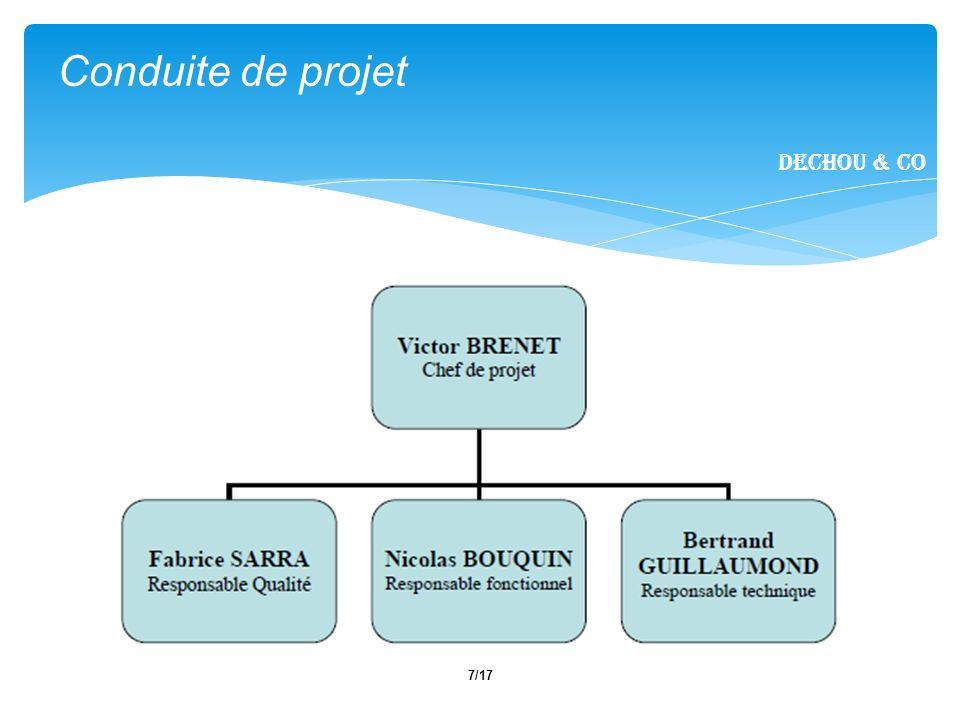 8/17 Conduite de projet Dechou & CO Planification du projet Matrice de compétences Répartition des rôles …