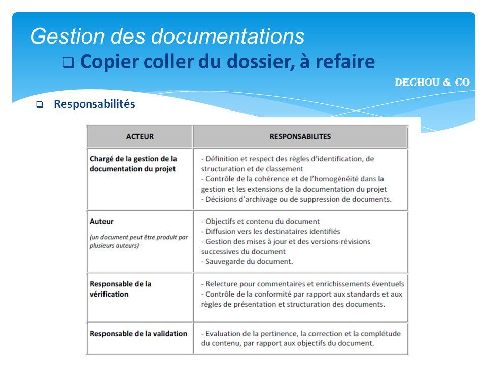 15/22 Gestion des documentations Dechou & CO Copier coller du dossier, à refaire Responsabilités