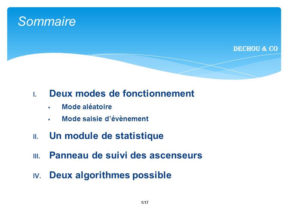 1/17 I. Deux modes de fonctionnement Mode aléatoire Mode saisie dévènement II.