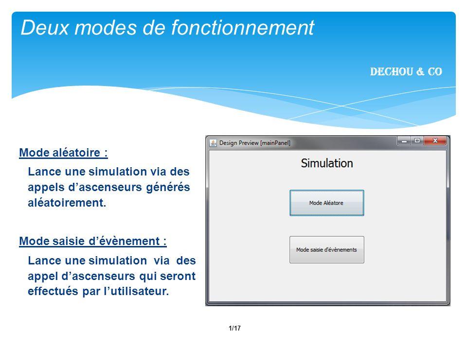 1/17 Deux modes de fonctionnement Dechou & CO Mode aléatoire : Lance une simulation via des appels dascenseurs générés aléatoirement.