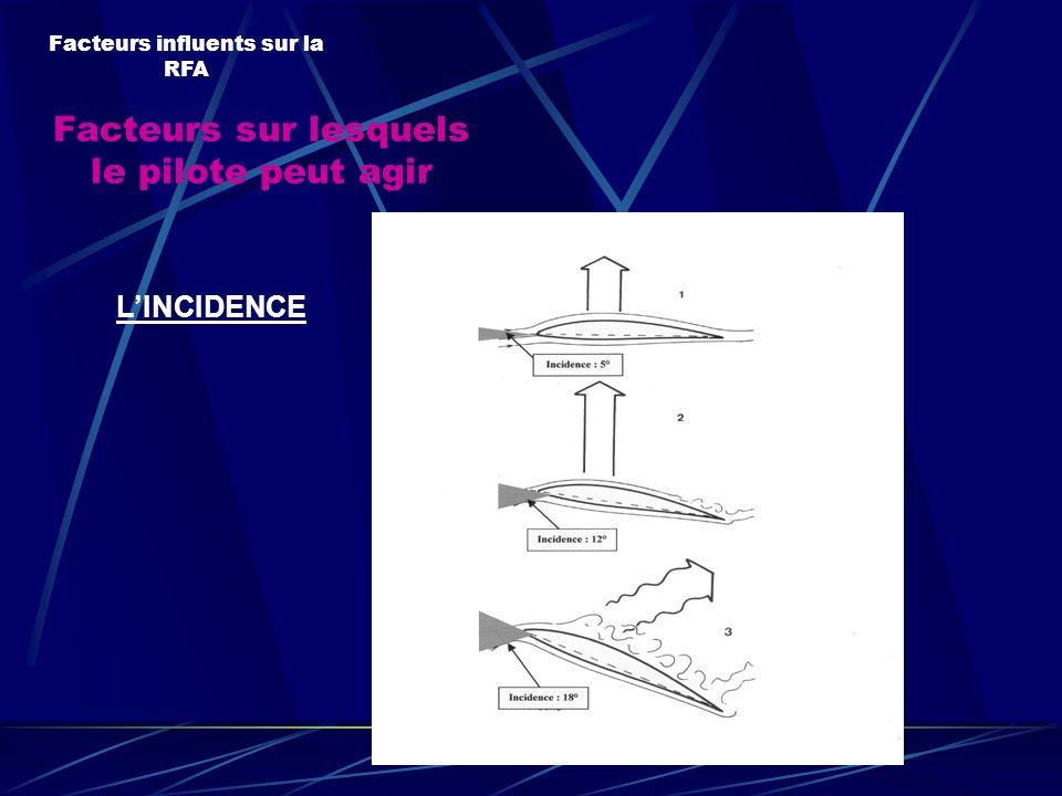 Conclusion Facteurs influents sur la RFA 1°) Seules LA VITESSE et LINCIDENCE peuvent être contrôlées par le pilote (en vol) pour modifier la RFA 2°) Chaque appareil possède un domaine de vol défini