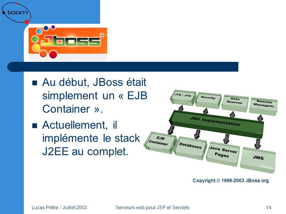 Lucas Prêtre / Juillet 2003 Serveurs web pour JSP et Servlets 14 JBoss Au début, JBoss était simplement un « EJB Container ». Actuellement, il impléme