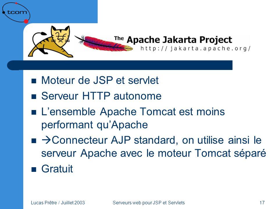Lucas Prêtre / Juillet 2003 Serveurs web pour JSP et Servlets 17 Tomcat Moteur de JSP et servlet Serveur HTTP autonome Lensemble Apache Tomcat est moi