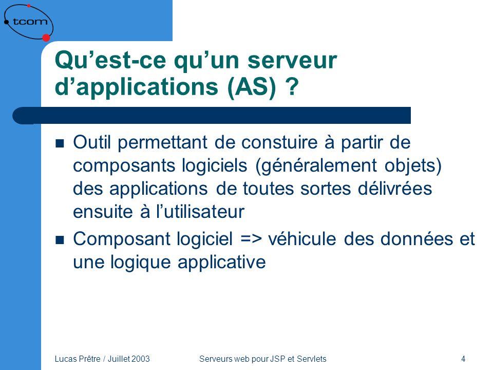 Lucas Prêtre / Juillet 2003 Serveurs web pour JSP et Servlets 4 Quest-ce quun serveur dapplications (AS) ? Outil permettant de constuire à partir de c