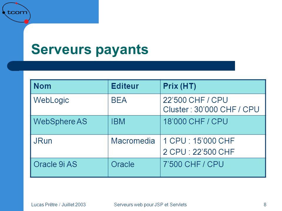 Lucas Prêtre / Juillet 2003 Serveurs web pour JSP et Servlets 8 Serveurs payants NomEditeurPrix (HT) WebLogicBEA22500 CHF / CPU Cluster : 30000 CHF /