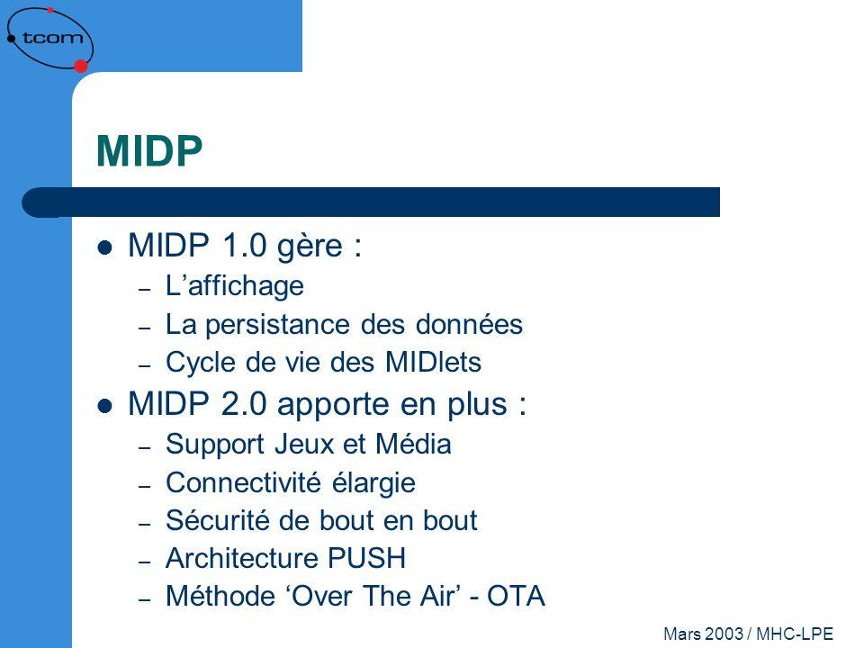 Mars 2003 / MHC-LPE MIDP MIDP 1.0 gère : – Laffichage – La persistance des données – Cycle de vie des MIDlets MIDP 2.0 apporte en plus : – Support Jeu