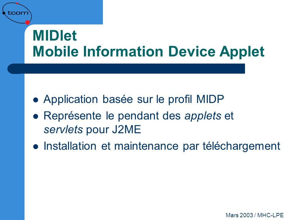 Mars 2003 / MHC-LPE MIDlet Mobile Information Device Applet Application basée sur le profil MIDP Représente le pendant des applets et servlets pour J2