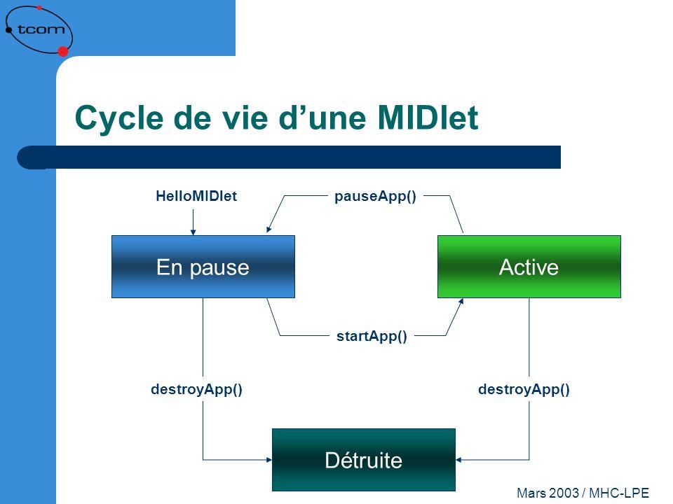 Mars 2003 / MHC-LPE Cycle de vie dune MIDlet En pauseActive Détruite pauseApp() startApp() destroyApp() HelloMIDlet