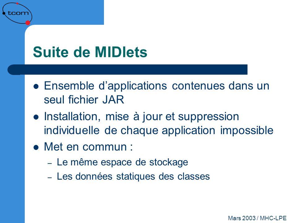 Mars 2003 / MHC-LPE Suite de MIDlets Ensemble dapplications contenues dans un seul fichier JAR Installation, mise à jour et suppression individuelle d