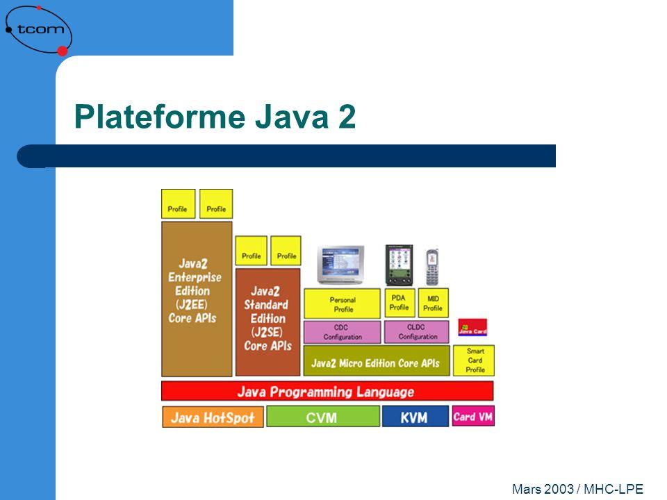 Mars 2003 / MHC-LPE Plateforme Java 2