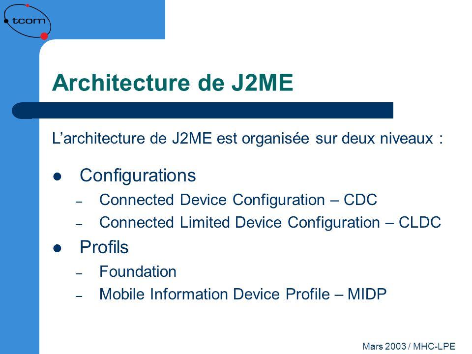 Mars 2003 / MHC-LPE Architecture de J2ME Configurations – Connected Device Configuration – CDC – Connected Limited Device Configuration – CLDC Profils