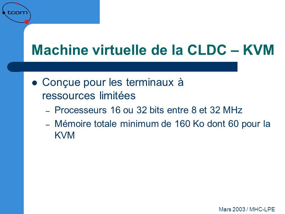 Mars 2003 / MHC-LPE Machine virtuelle de la CLDC – KVM Conçue pour les terminaux à ressources limitées – Processeurs 16 ou 32 bits entre 8 et 32 MHz –