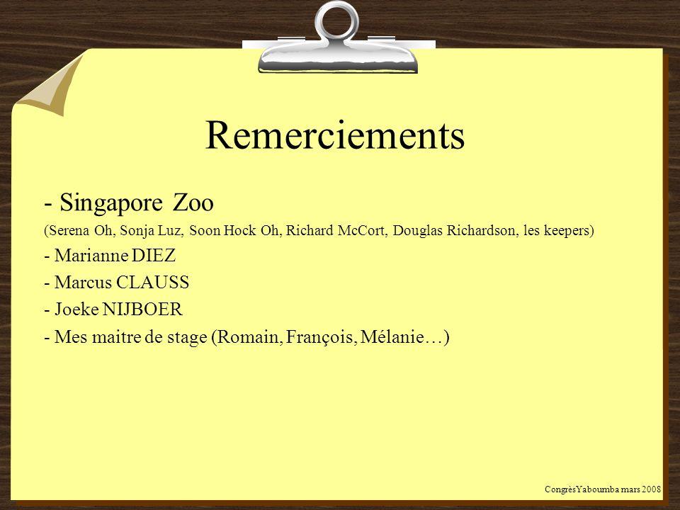Remerciements - Singapore Zoo (Serena Oh, Sonja Luz, Soon Hock Oh, Richard McCort, Douglas Richardson, les keepers) - Marianne DIEZ - Marcus CLAUSS -