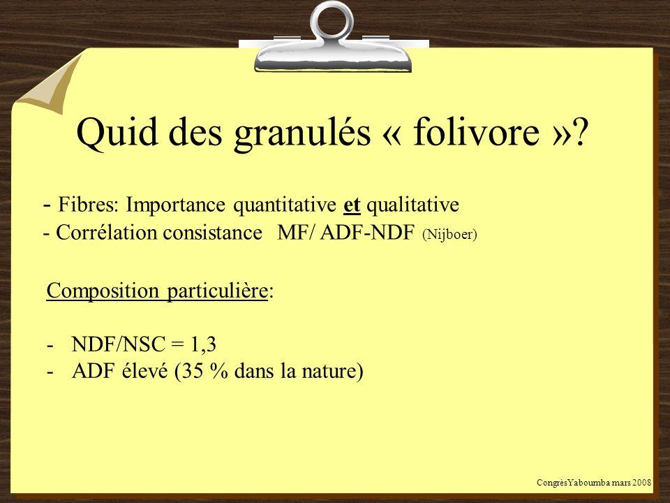 Quid des granulés « folivore »? Composition particulière: -NDF/NSC = 1,3 -ADF élevé (35 % dans la nature) CongrèsYaboumba mars 2008 - Fibres: Importan
