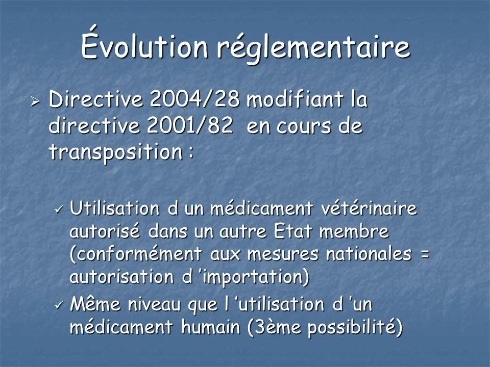 Évolution réglementaire Directive 2004/28 modifiant la directive 2001/82 en cours de transposition : Directive 2004/28 modifiant la directive 2001/82