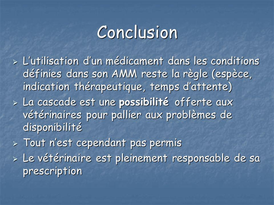 Conclusion Lutilisation dun médicament dans les conditions définies dans son AMM reste la règle (espèce, indication thérapeutique, temps dattente) Lut