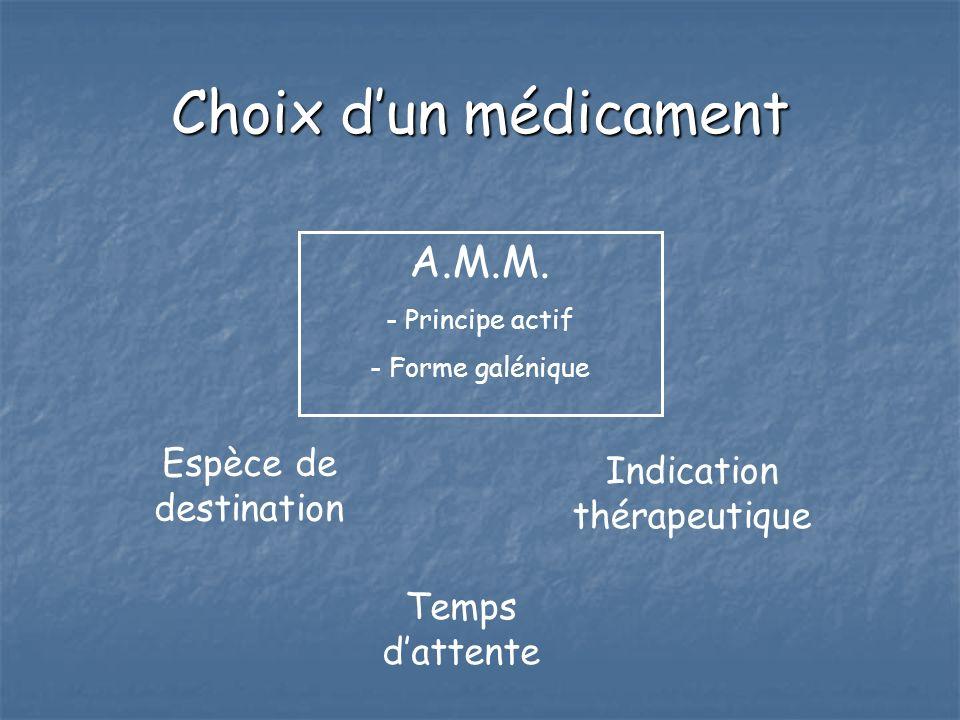Choix dun médicament A.M.M. - Principe actif - Forme galénique Espèce de destination Indication thérapeutique Temps dattente