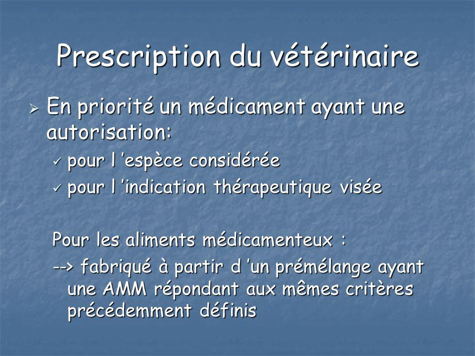 Prescription du vétérinaire En priorité un médicament ayant une autorisation: En priorité un médicament ayant une autorisation: pour l espèce considér