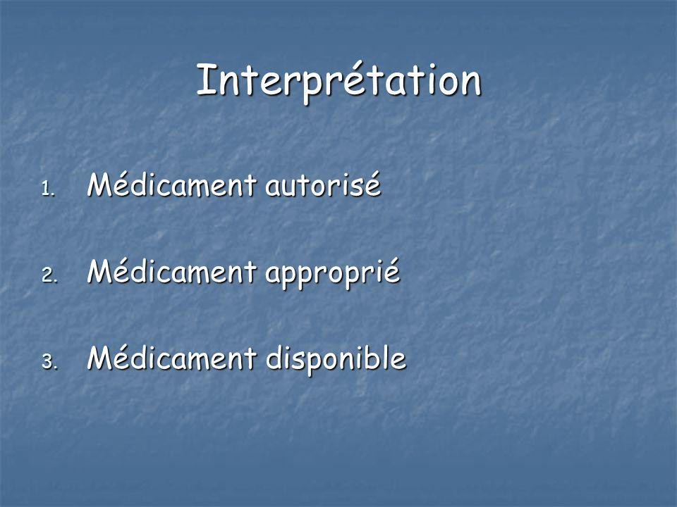 Interprétation 1. Médicament autorisé 2. Médicament approprié 3. Médicament disponible