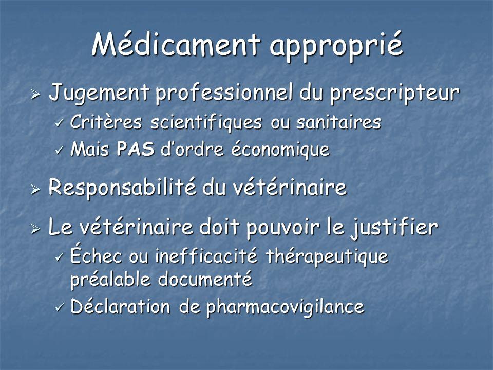 Médicament approprié Jugement professionnel du prescripteur Jugement professionnel du prescripteur Critères scientifiques ou sanitaires Critères scien