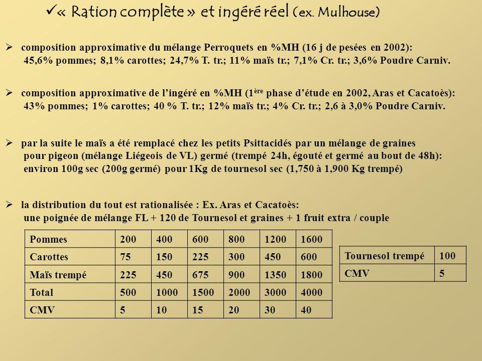 « Ration complète » et ingéré réel (ex. Mulhouse) composition approximative du mélange Perroquets en %MH (16 j de pesées en 2002): 45,6% pommes; 8,1%