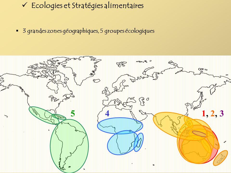 3 grandes zones géographiques, 5 groupes écologiques 1, 2, 345