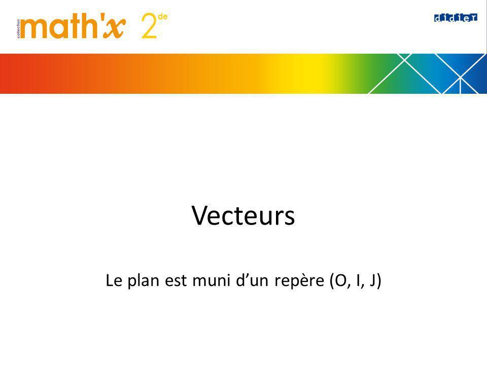 Vecteurs Le plan est muni dun repère (O, I, J)