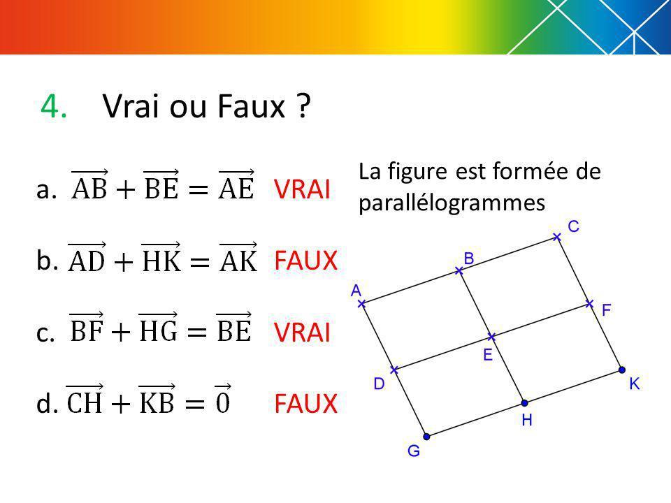 4.Vrai ou Faux ? La figure est formée de parallélogrammes a. b. c. d. VRAI FAUX VRAI FAUX