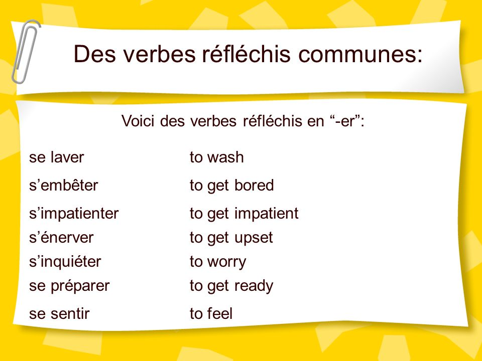 Des verbes réfléchis communes: Voici des verbes réfléchis en -er: sappeler se trouver simpatienter sintéresser à soccuper de se tromper to be called, named to be located to get impatient to to be interested in to be busy with; to take care of to make a mistake se déshabillerto get undressed sacheterto buy (oneself)