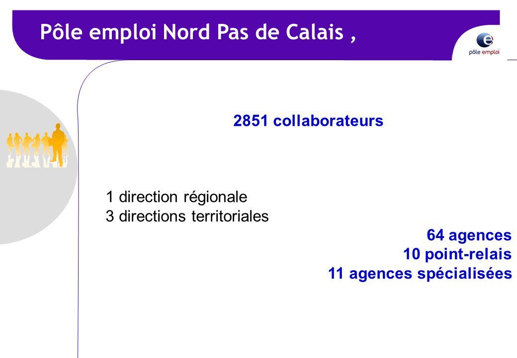 Pôle emploi Nord Pas de Calais, 2851 collaborateurs 1 direction régionale 3 directions territoriales 64 agences 10 point-relais 11 agences spécialisée
