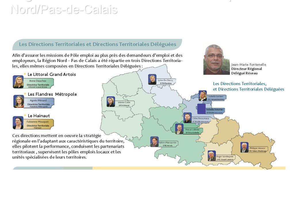 Organisation territoriale du Pôle Emploi Nord/Pas-de-Calais 1 Direction Régionale Déléguée Réseau 3 Directions Territoriales 9 Directeurs Territoriaux