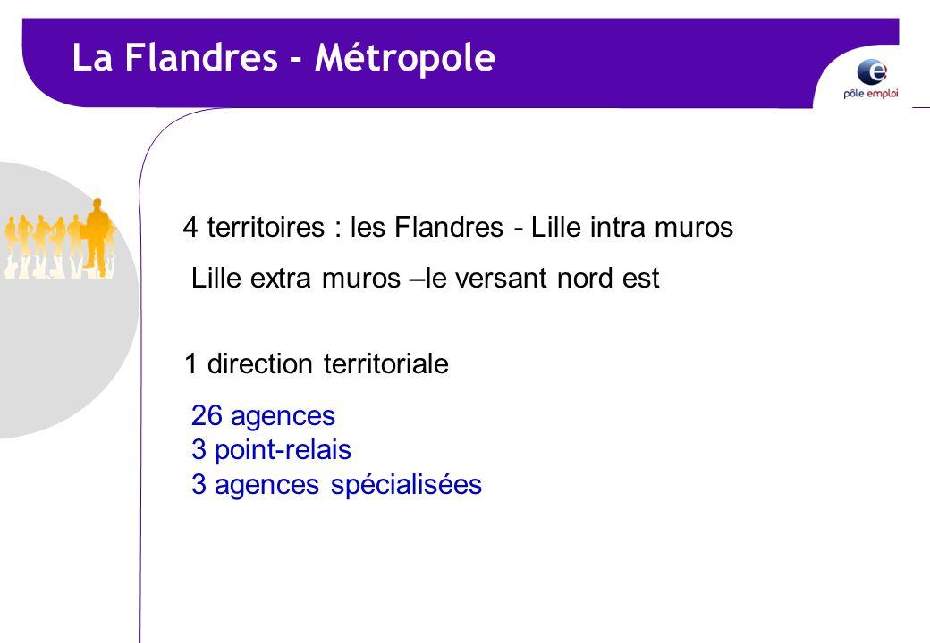 La Flandres - Métropole 4 territoires : les Flandres - Lille intra muros Lille extra muros –le versant nord est 1 direction territoriale 26 agences 3