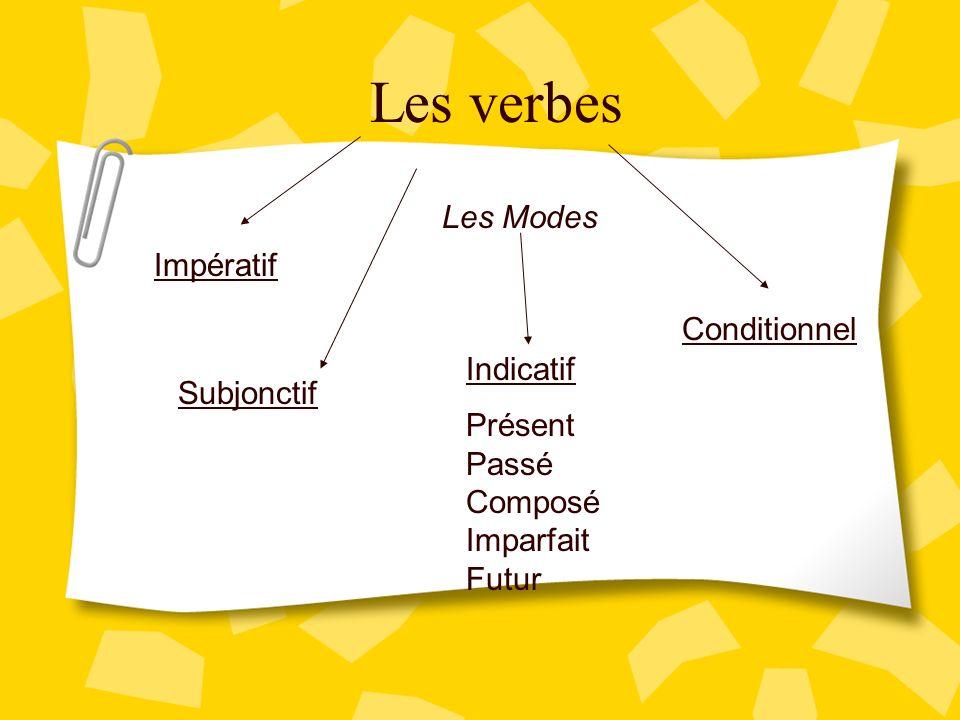 Les verbes Indicatif Subjonctif Impératif Conditionnel Les Modes Présent Passé Composé Imparfait Futur