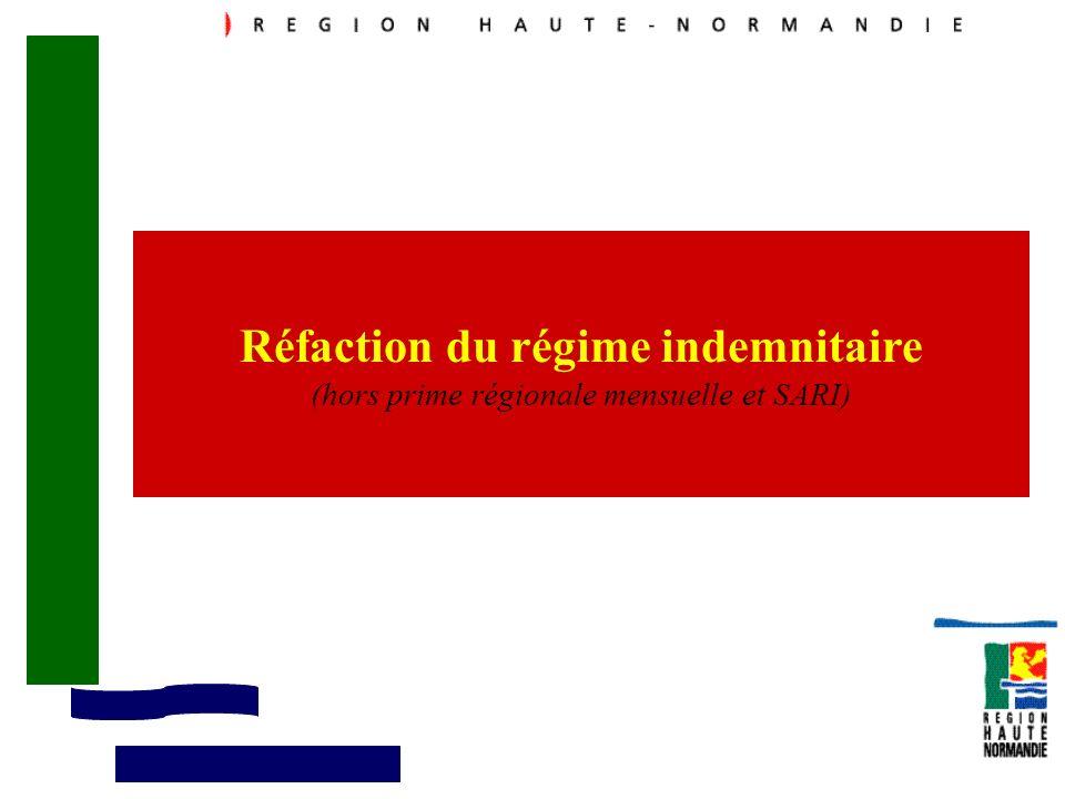 1 Réfaction du régime indemnitaire (hors prime régionale mensuelle et SARI)