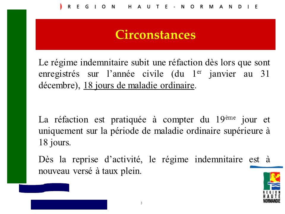 3 Circonstances Le régime indemnitaire subit une réfaction dès lors que sont enregistrés sur lannée civile (du 1 er janvier au 31 décembre), 18 jours
