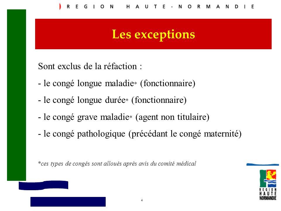 4 Les exceptions Sont exclus de la réfaction : - le congé longue maladie * (fonctionnaire) - le congé longue durée * (fonctionnaire) - le congé grave