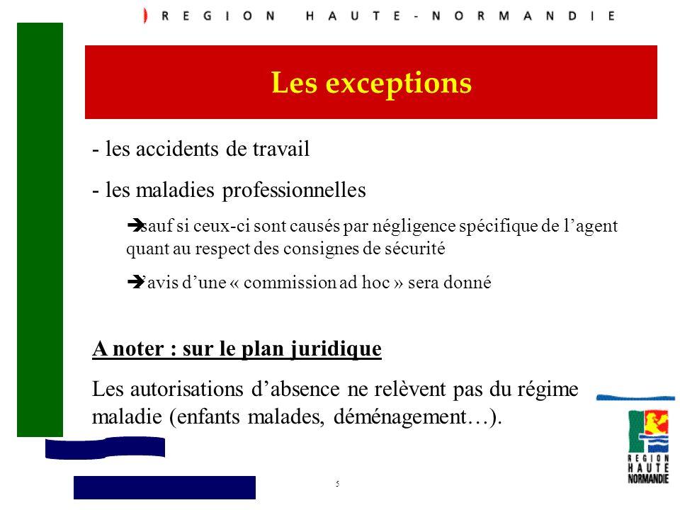 5 Les exceptions - les accidents de travail - les maladies professionnelles sauf si ceux-ci sont causés par négligence spécifique de lagent quant au r