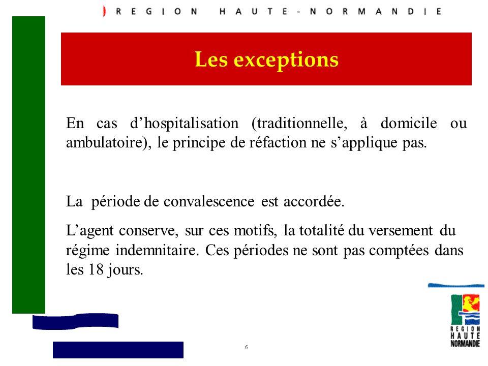 6 Les exceptions En cas dhospitalisation (traditionnelle, à domicile ou ambulatoire), le principe de réfaction ne sapplique pas. La période de convale
