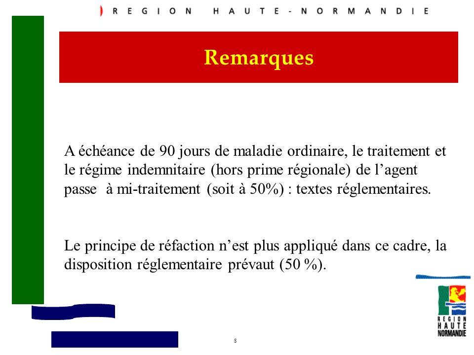 8 Remarques A échéance de 90 jours de maladie ordinaire, le traitement et le régime indemnitaire (hors prime régionale) de lagent passe à mi-traitemen