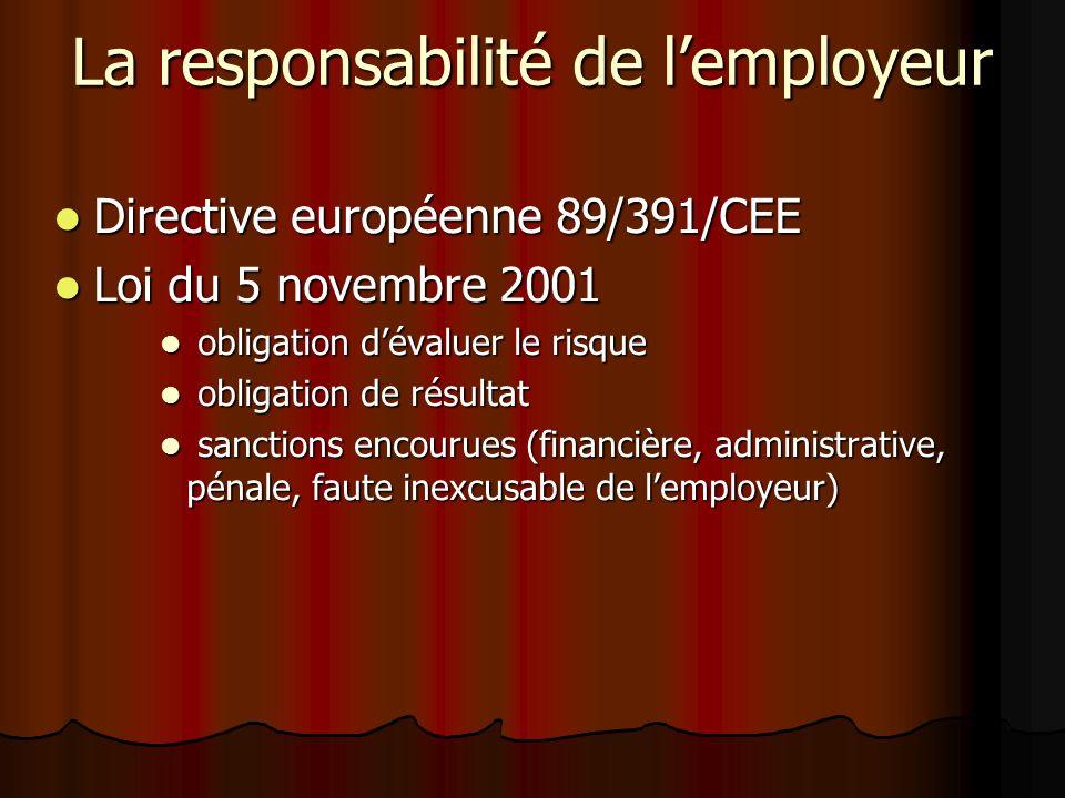 La responsabilité de lemployeur Directive européenne 89/391/CEE Directive européenne 89/391/CEE Loi du 5 novembre 2001 Loi du 5 novembre 2001 obligati