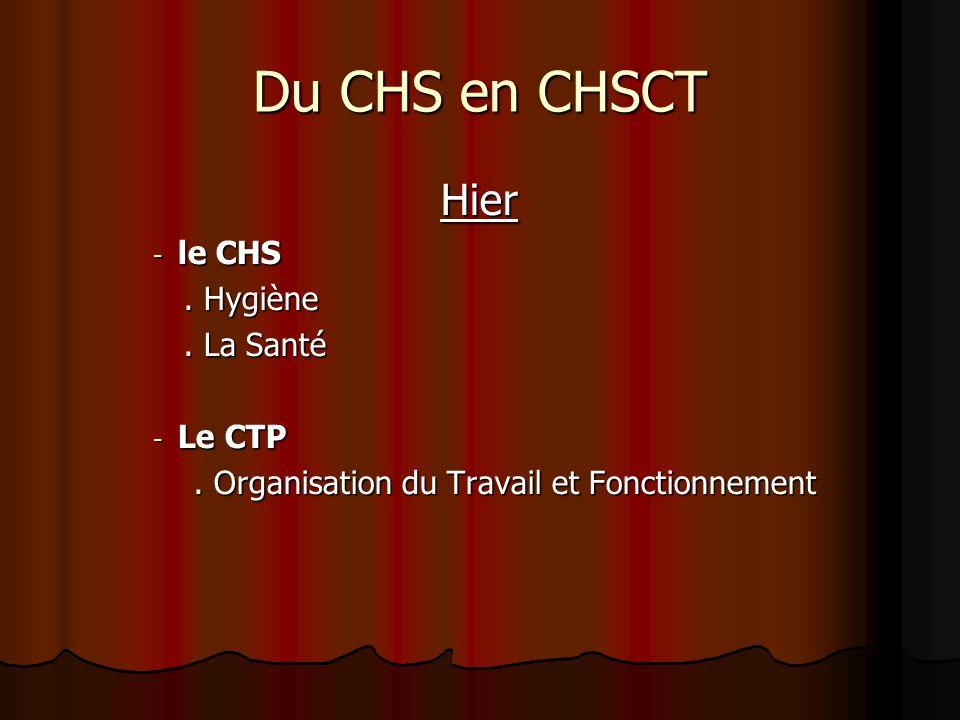 Du CHS en CHSCT Hier - le CHS. Hygiène. Hygiène. La Santé. La Santé - Le CTP. Organisation du Travail et Fonctionnement. Organisation du Travail et Fo