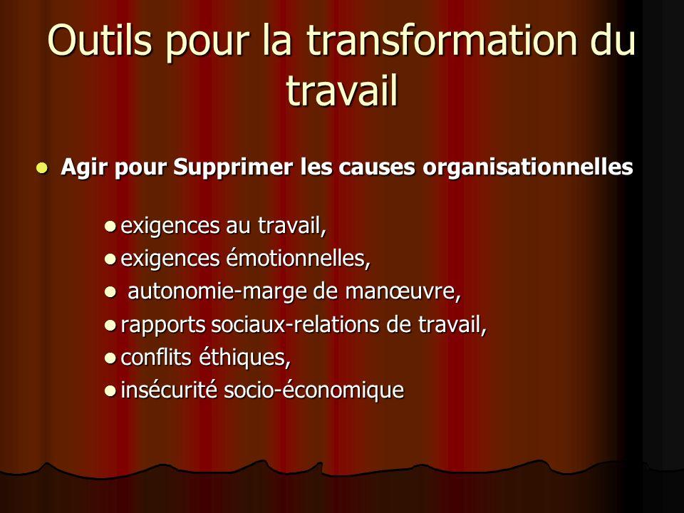 Outils pour la transformation du travail Agir pour Supprimer les causes organisationnelles Agir pour Supprimer les causes organisationnelles exigences
