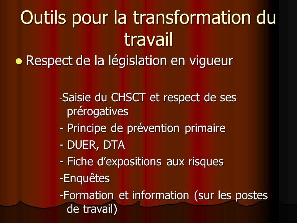 Outils pour la transformation du travail Respect de la législation en vigueur Respect de la législation en vigueur - Saisie du CHSCT et respect de ses